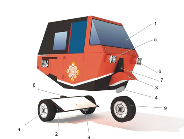 bajaj instruction 1