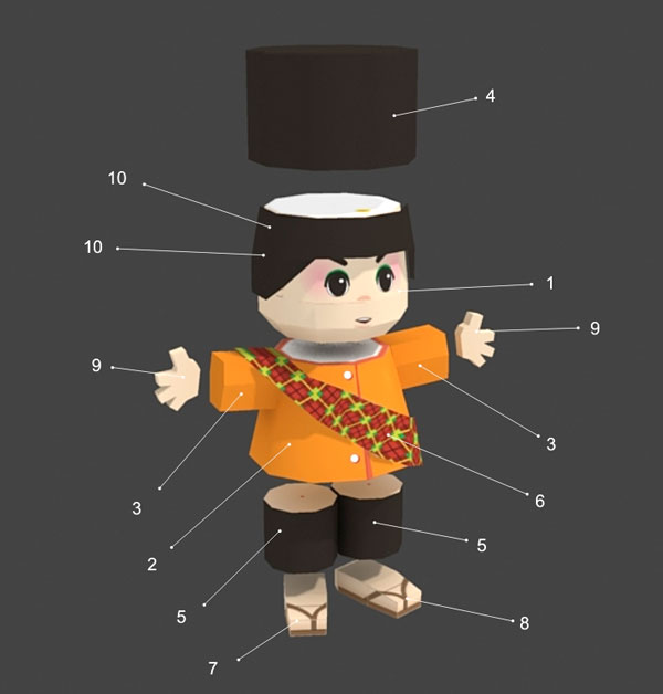 Unyil - Puppet Show Character